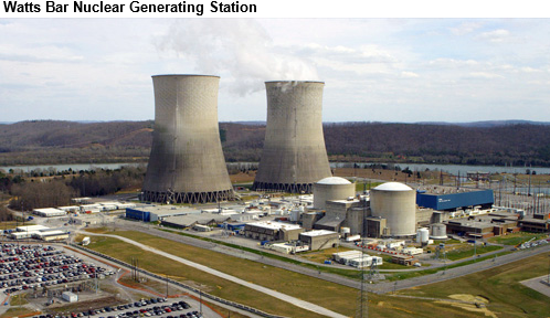 photo of Watts Bar nuclear generating station, as explained in the article text